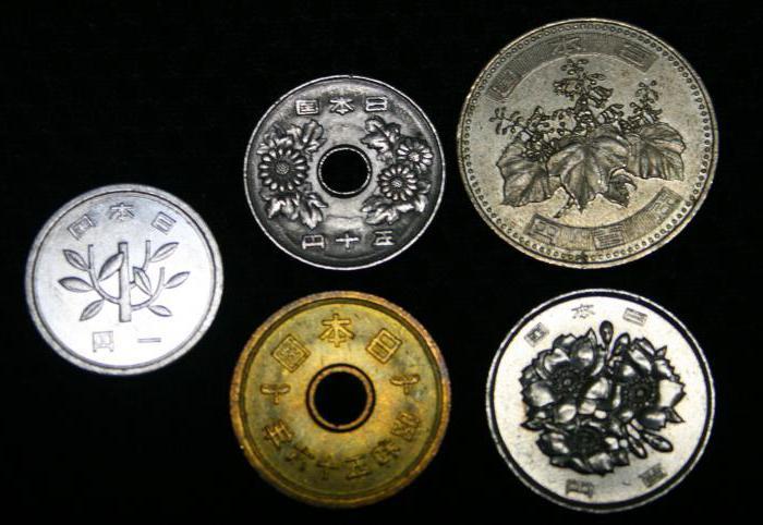 Японские монеты фото
