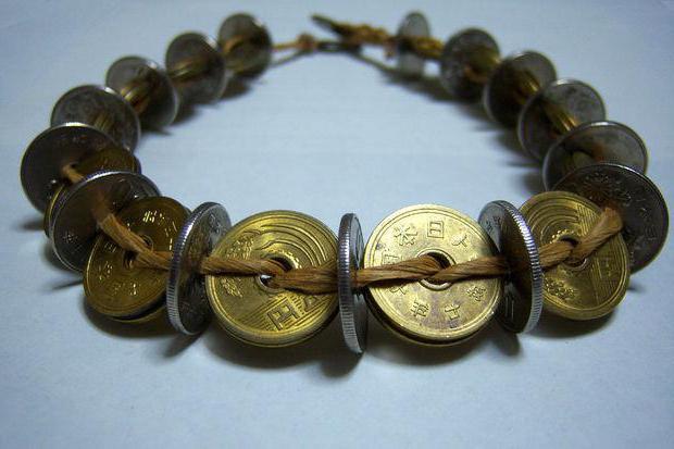 Японские монеты номинал