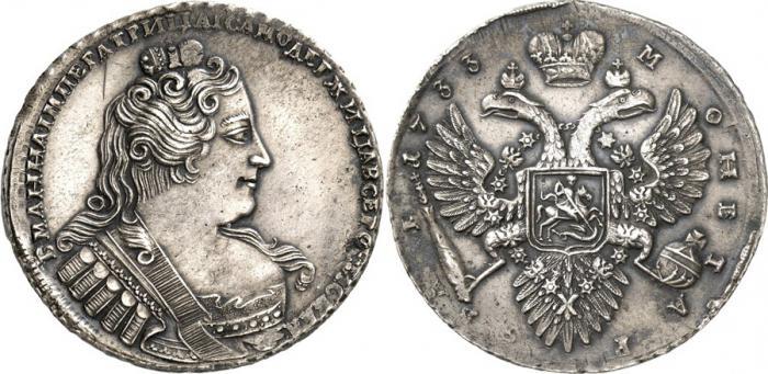 Самые дорогие монеты царской россии стоимость
